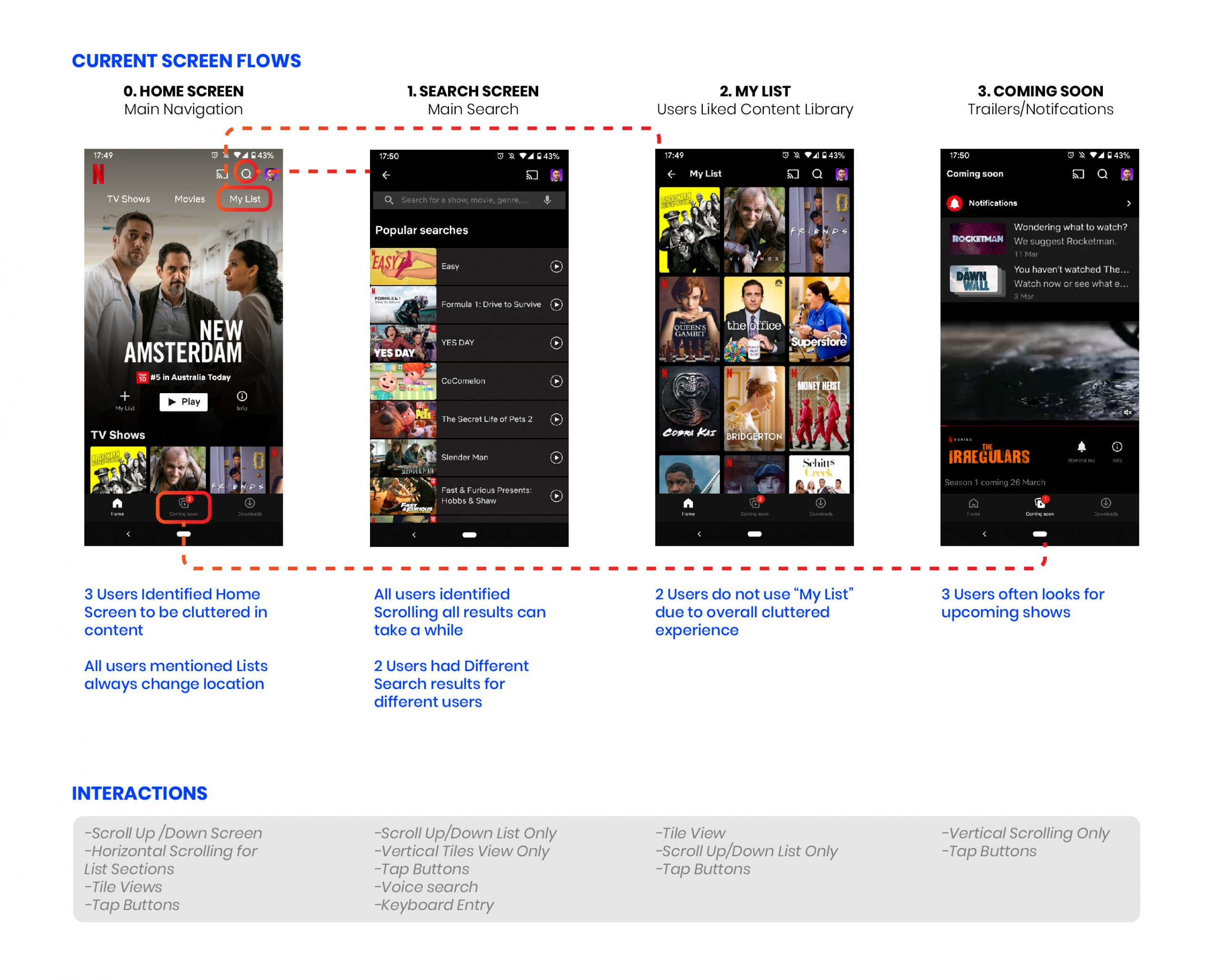 Current User Flow and Interactions_01